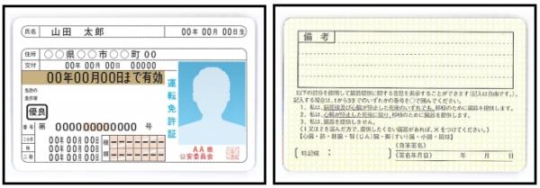 免許証 裏・表
